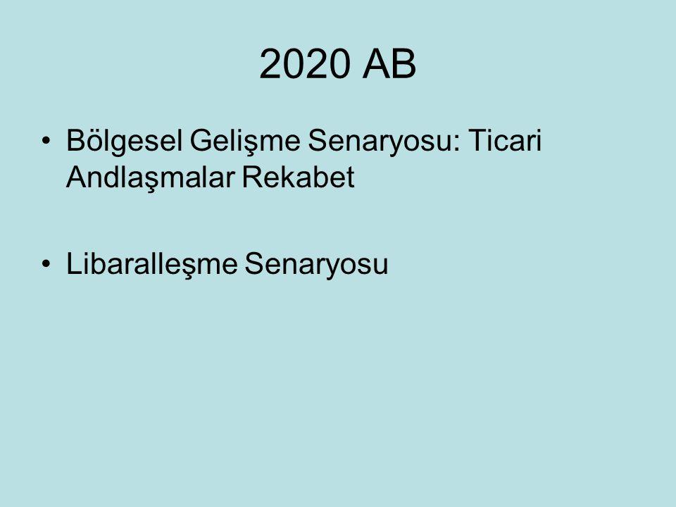 2020 AB Bölgesel Gelişme Senaryosu: Ticari Andlaşmalar Rekabet Libaralleşme Senaryosu