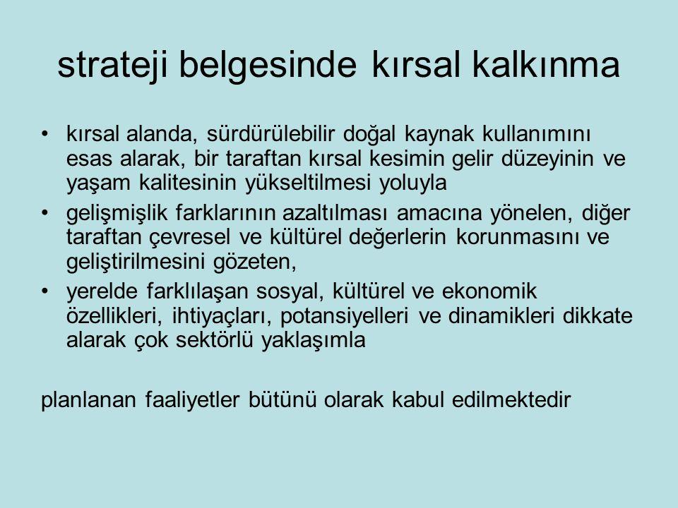 NEDEN ORTAK KIRSAL KALKINMA POLİTİKASINA SAHİP OLMALIYIZ .