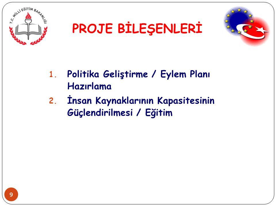 PROJE BİLEŞENLERİ 9 1.Politika Geliştirme / Eylem Planı Hazırlama 2.