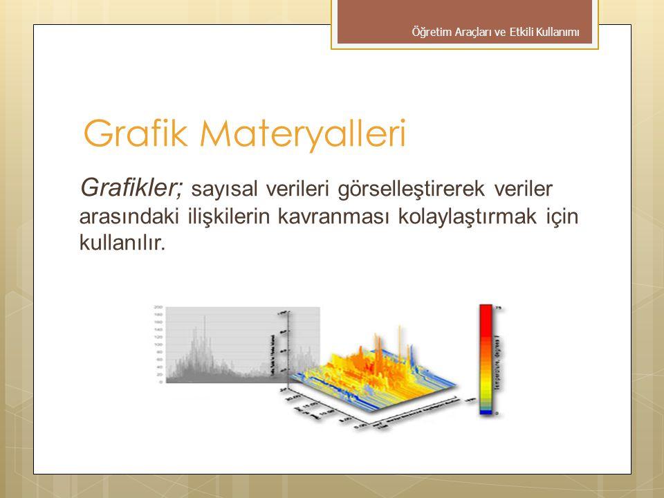 Grafik Materyalleri Grafikler; sayısal verileri görselleştirerek veriler arasındaki ilişkilerin kavranması kolaylaştırmak için kullanılır. Öğretim Ara