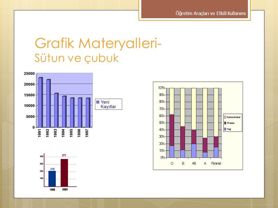 Grafik Materyalleri- Sütun ve çubuk Öğretim Araçları ve Etkili Kullanımı