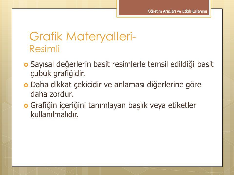 Grafik Materyalleri- Resimli  Sayısal değerlerin basit resimlerle temsil edildiği basit çubuk grafiğidir.  Daha dikkat çekicidir ve anlaması diğerle