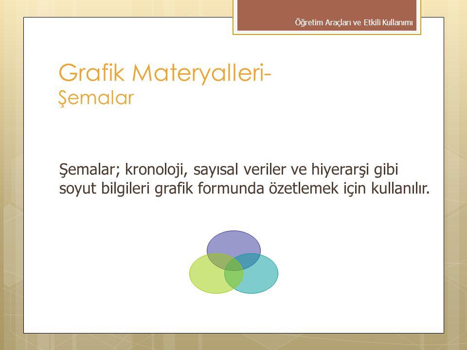 Grafik Materyalleri- Şemalar Şemalar; kronoloji, sayısal veriler ve hiyerarşi gibi soyut bilgileri grafik formunda özetlemek için kullanılır. Öğretim