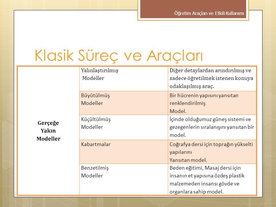 Klasik Öğretim Teknolojileri Öğretim Araçları ve Etkili Kullanımı