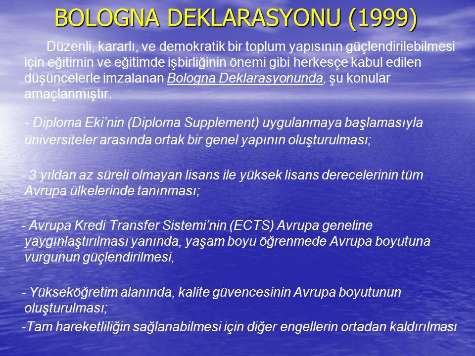 SORBONNE DEKLARASYONUNU (25 Mayıs 1998) 40 yıllık sürede biçimlendirilmiş olan ekonomik, ticari ve mali piyasalara uyum sağlayacak, AB yapısını destekleyecek bir yüksek öğretim modeli oluşturabilmek amacıyla, 40 yıllık sürede biçimlendirilmiş olan ekonomik, ticari ve mali piyasalara uyum sağlayacak, AB yapısını destekleyecek bir yüksek öğretim modeli oluşturabilmek amacıyla, Sorbonne Deklarasyonu imzalanmış, böylece; imzalanmış, böylece; Avrupa'nın kültür boyutunu geliştirmede üniversitelerin önemli rolü açıkça vurgulanmıştır.