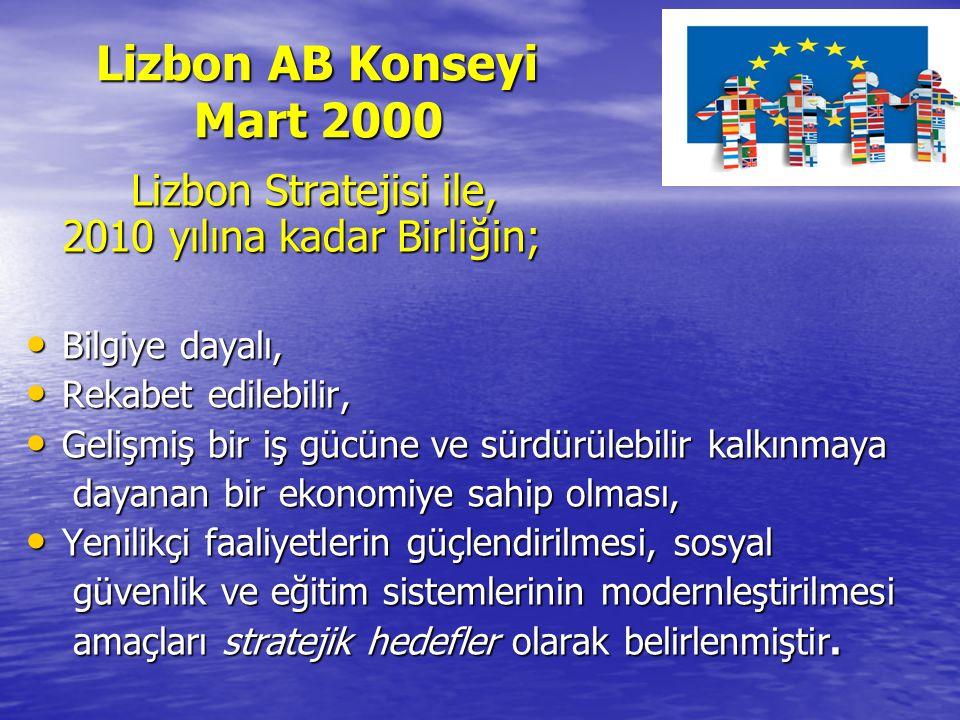 BOLOGNA DEKLARASYONU (1999) Düzenli, kararlı, ve demokratik bir toplum yapısının güçlendirilebilmesi için eğitimin ve eğitimde işbirliğinin önemi gibi
