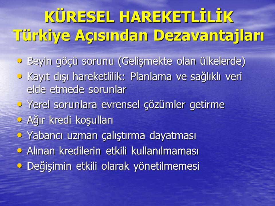 KÜRESEL HAREKETLİLİK Türkiye Açısından Avantajları Alınan destek projeleri ile sistemde modernizasyonu sağlama Alınan destek projeleri ile sistemde mo