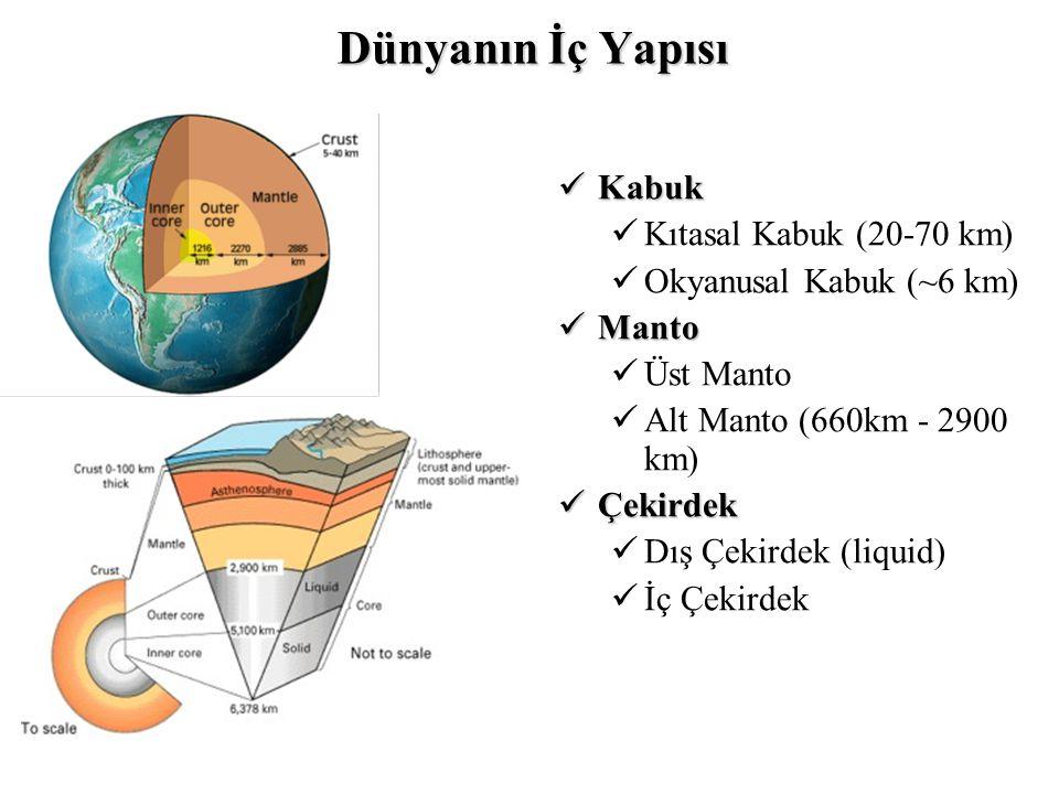Dünyanın İç Yapısı Kabuk Kabuk Kıtasal Kabuk (20-70 km) Okyanusal Kabuk (~6 km) Manto Manto Üst Manto Alt Manto (660km - 2900 km) Çekirdek Çekirdek Dı