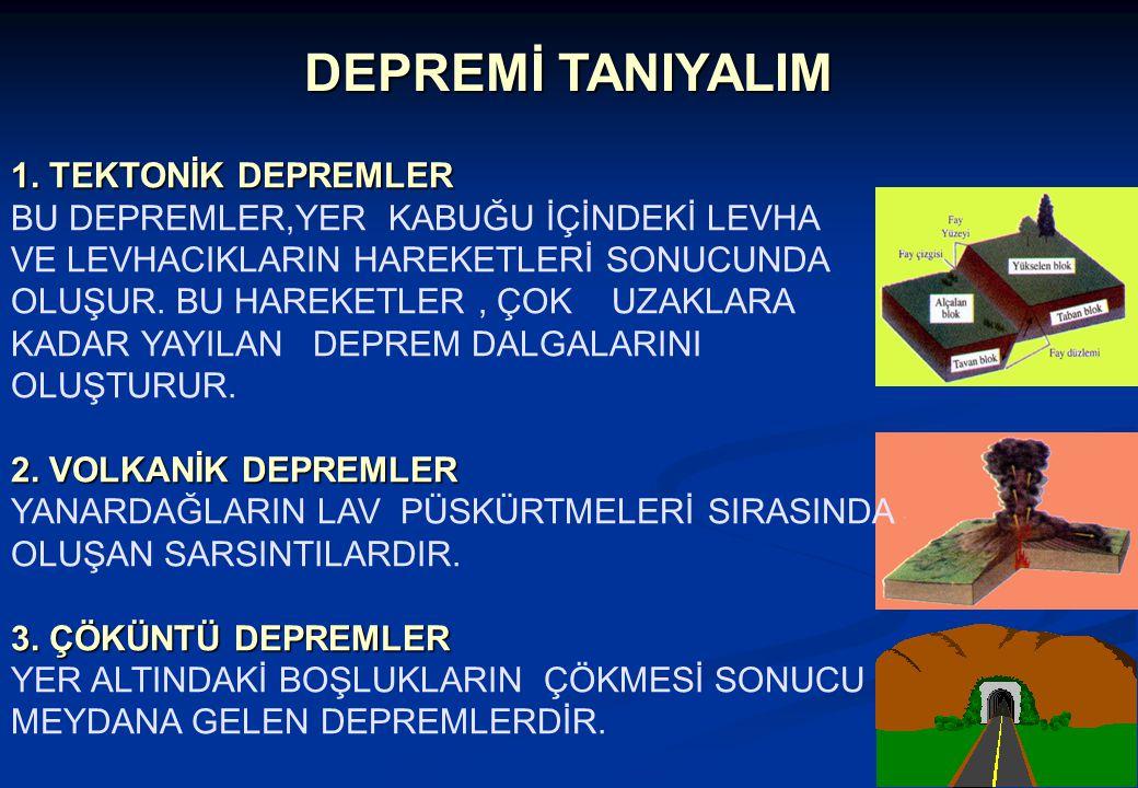 DEPREMİ TANIYALIM 1.