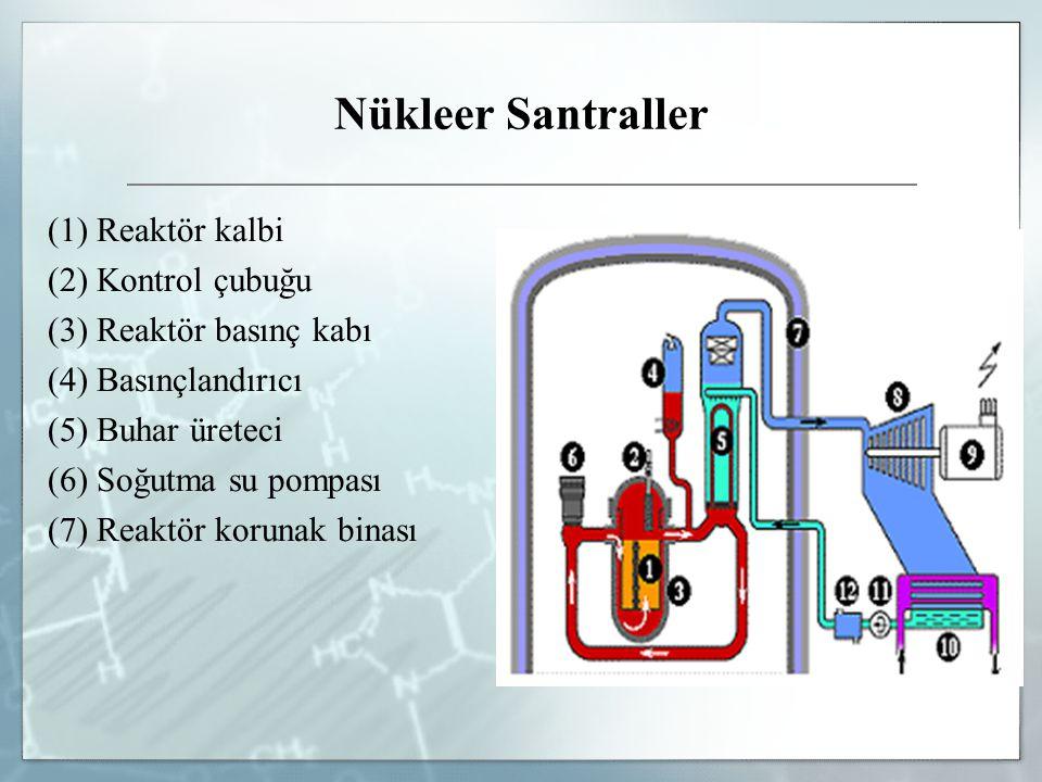 Nükleer Santraller (1) Reaktör kalbi (2) Kontrol çubuğu (3) Reaktör basınç kabı (4) Basınçlandırıcı (5) Buhar üreteci (6) Soğutma su pompası (7) Reakt