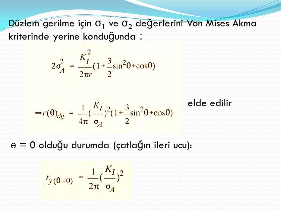 Düzlem gerilme için σ 1 ve σ 2 de ğ erlerini Von Mises Akma kriterinde yerine kondu ğ unda : elde edilir ɵ = 0 oldu ğ u durumda (çatla ğ ın ileri ucu)