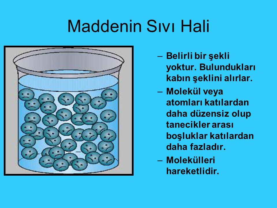 Maddenin Sıvı Hali –Belirli bir şekli yoktur. Bulundukları kabın şeklini alırlar. –Molekül veya atomları katılardan daha düzensiz olup tanecikler aras