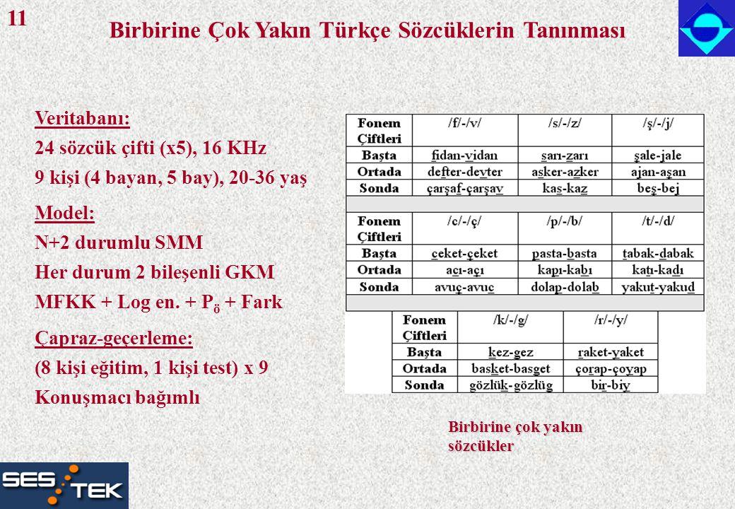 Birbirine Çok Yakın Türkçe Sözcüklerin Tanınması Birbirine çok yakın sözcükler Veritabanı: 24 sözcük çifti (x5), 16 KHz 9 kişi (4 bayan, 5 bay), 20-36