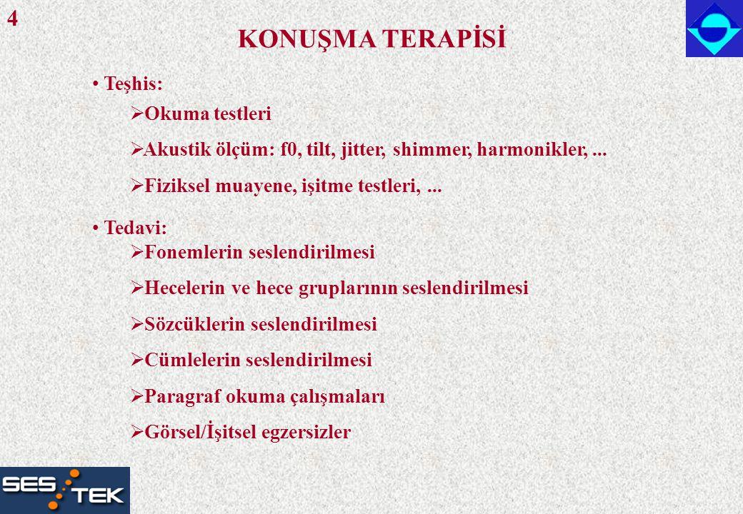 KAYNAKÇA Disiplinlerarası ortak çalışma gerekli: Mühendislik, Tıp, Dilbilim, Psikoloji, Pedagoji,...