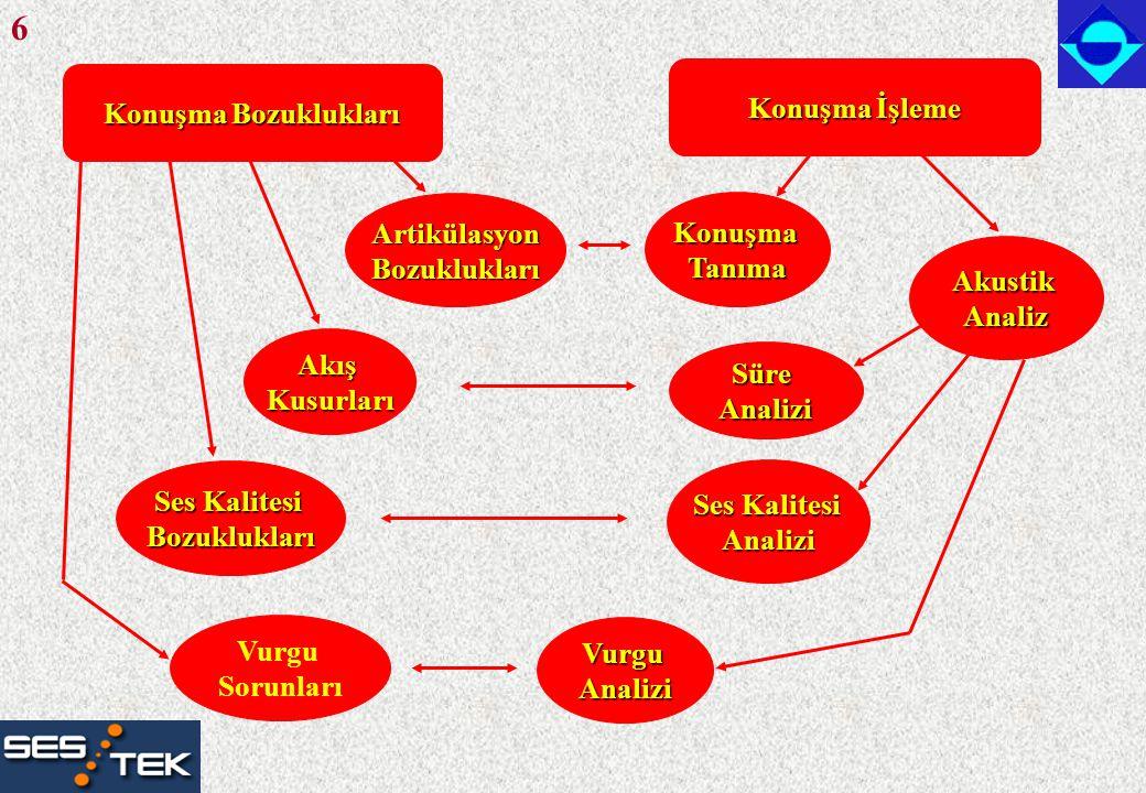 İncelenen Konuşma Tanıma Yöntemleri Fonem Türü Fonem Çifti Örnek Diş-dudak ünsüzleri /f/-/v/ defa – deva Dil ucu-Dişeti ünsüzleri /s/-/z//t/-/d/ kas – kaz katı - kadı Dişeti-damak ünsüzleri /ş/-/j//c/-/ç/ beş – bej cam – çam Çift dudak ünsüzleri /p/-/b/ put – but Art damak ünsüzleri /k/-/g/ kar – gar Dişeti ünsüzü ve sert (ön) damak ünsüzü /r/-/y/ bir – biy Türkçe'de sıklıkla birbirine karıştırılan fonem çiftleri Üç problem: Yalıtılmış fonemlerin tanınması Sözcük listesinden tanıma Birbirine çok yakın sözcüklerin tanınması Yöntem: Saklı Markov Modelleri'ne (SMM) dayalı konuşma tanıma Mel frekansı kepstrum katsayıları, log enerji, ötümlülük olasılığı (P ö ), fark ve ivme parametreleri Enerji eşikleme tabanlı konuşma başlangıç/bitiş anı sezimi 7