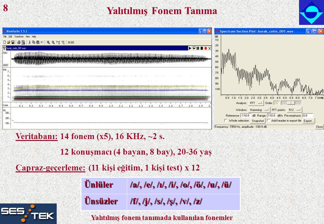 Yalıtılmış Fonem Tanıma Ünlüler /a/, /e/, /ı/, /i/, /o/, /ö/, /u/, /ü/ Ünsüzler /f/, /j/, /s/, /ş/, /v/, /z/ Yalıtılmış fonem tanımada kullanılan fone
