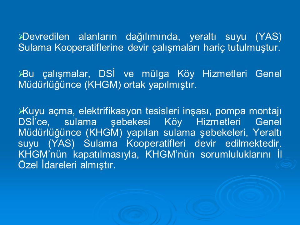   Devredilen alanların dağılımında, yeraltı suyu (YAS) Sulama Kooperatiflerine devir çalışmaları hariç tutulmuştur.   Bu çalışmalar, DSİ ve mülga