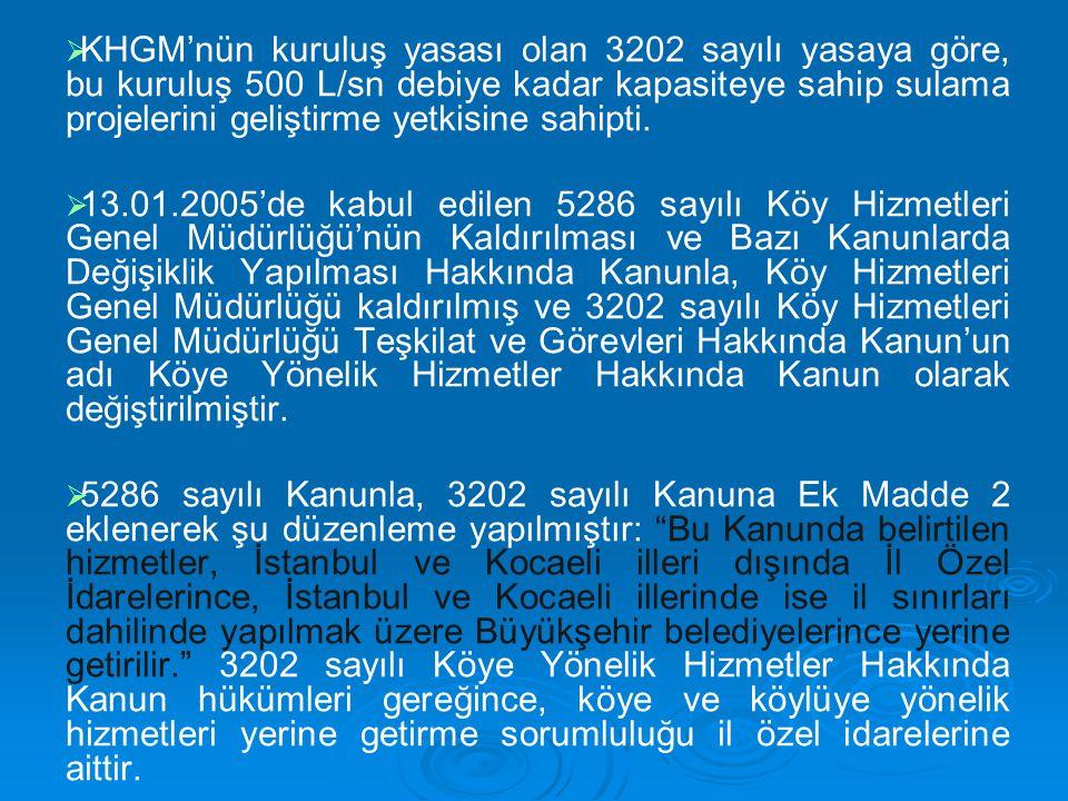   KHGM'nün kuruluş yasası olan 3202 sayılı yasaya göre, bu kuruluş 500 L/sn debiye kadar kapasiteye sahip sulama projelerini geliştirme yetkisine sa