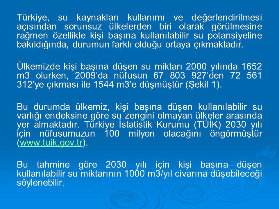 Türkiye, su kaynakları kullanımı ve değerlendirilmesi açısından sorunsuz ülkelerden biri olarak görülmesine rağmen özellikle kişi başına kullanılabili