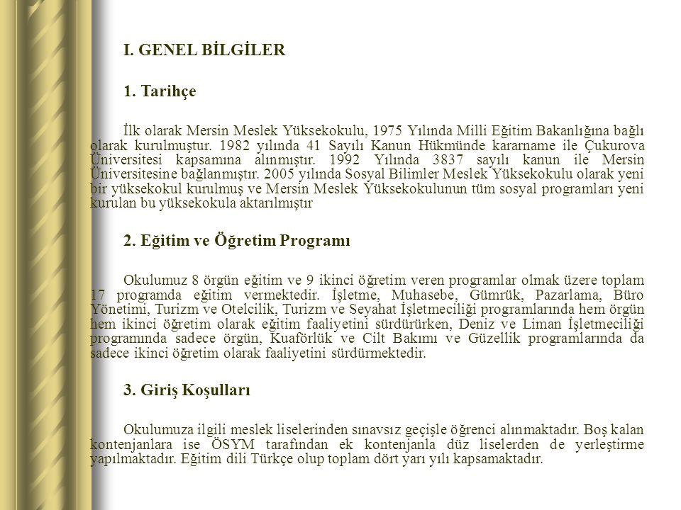I. GENEL BİLGİLER 1.