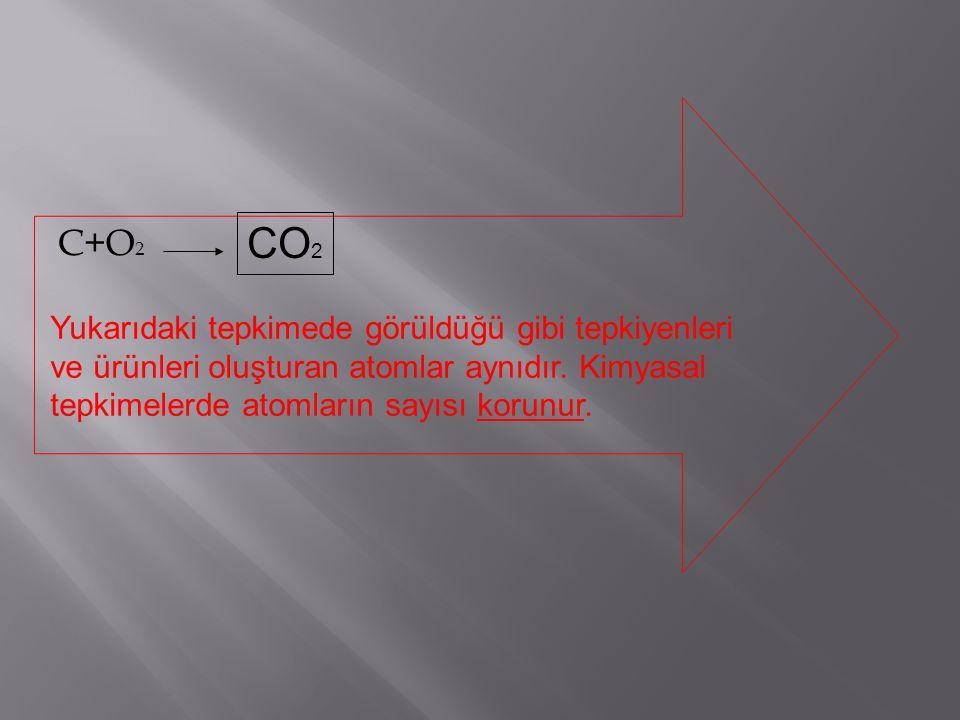 C+O 2 CO 2 Yukarıdaki tepkimede görüldüğü gibi tepkiyenleri ve ürünleri oluşturan atomlar aynıdır. Kimyasal tepkimelerde atomların sayısı korunur.