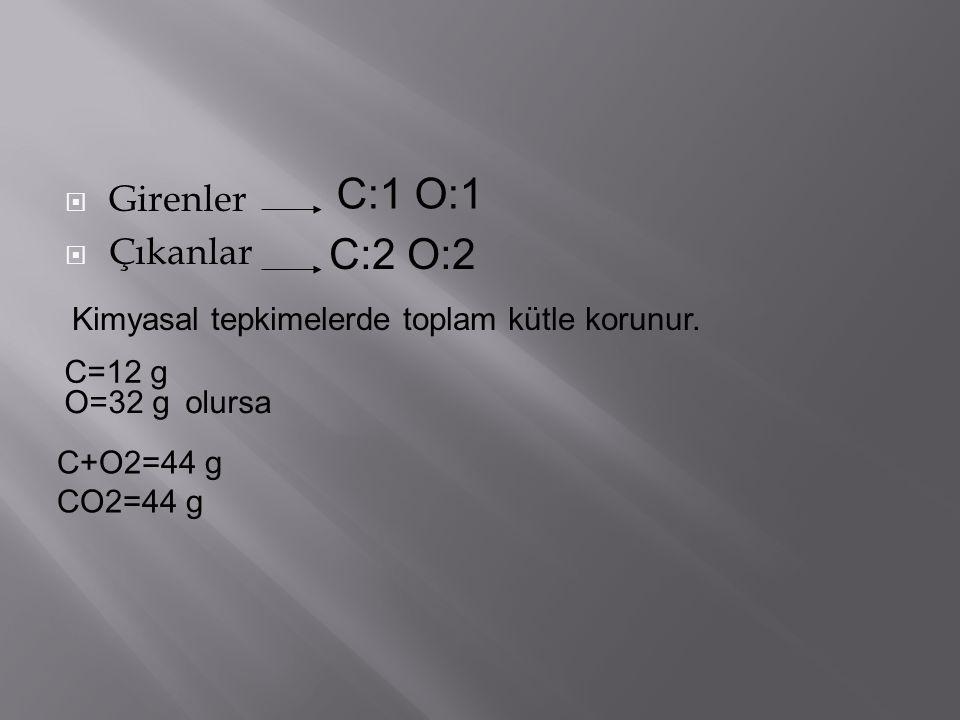  Girenler  Çıkanlar C:1 O:1 C:2 O:2 Kimyasal tepkimelerde toplam kütle korunur. C=12 g O=32 golursa C+O2=44 g CO2=44 g