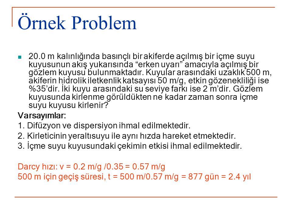 Örnek Problem 20.0 m kalınlığında basınçlı bir akiferde açılmış bir içme suyu kuyusunun akış yukarısında erken uyarı amacıyla açılmış bir gözlem kuyusu bulunmaktadır.