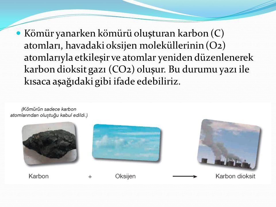 Kömür yanarken kömürü oluşturan karbon (C) atomları, havadaki oksijen moleküllerinin (O2) atomlarıyla etkileşir ve atomlar yeniden düzenlenerek karbon dioksit gazı (CO2) oluşur.