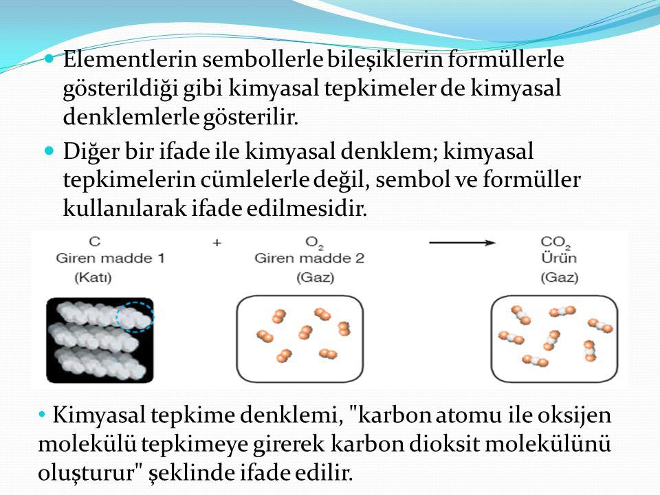 Elementlerin sembollerle bileşiklerin formüllerle gösterildiği gibi kimyasal tepkimeler de kimyasal denklemlerle gösterilir.