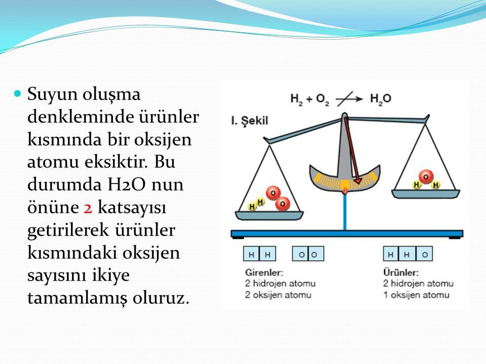 Suyun oluşma denkleminde ürünler kısmında bir oksijen atomu eksiktir.