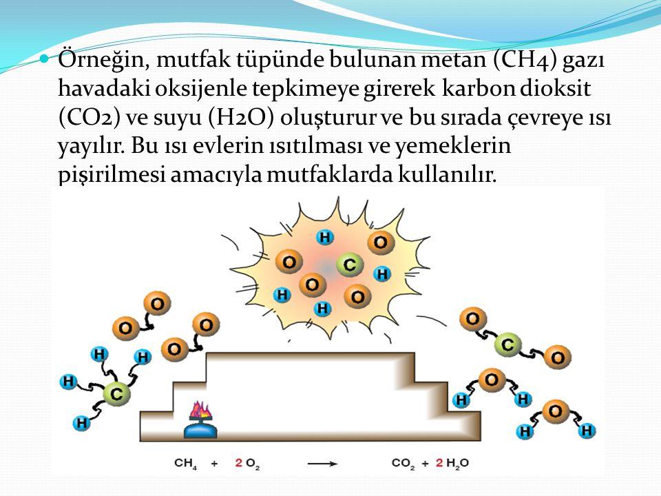 Örneğin, mutfak tüpünde bulunan metan (CH4) gazı havadaki oksijenle tepkimeye girerek karbon dioksit (CO2) ve suyu (H2O) oluşturur ve bu sırada çevreye ısı yayılır.