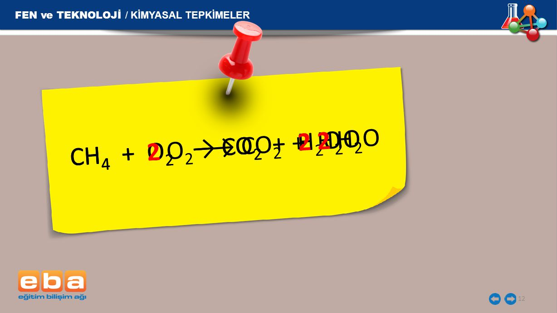 12 CH 4 + O 2 → CO 2 + H 2 OCH 4 + O 2 → CO 2 + 2 H 2 O CH 4 + 2 O 2 → CO 2 + 2 H 2 O FEN ve TEKNOLOJİ / KİMYASAL TEPKİMELER