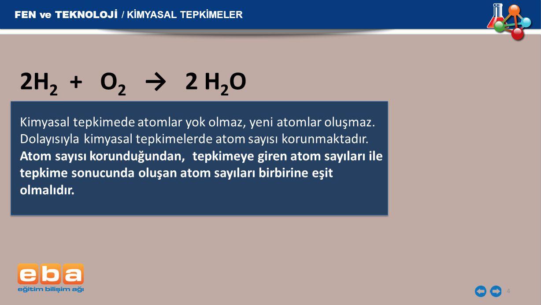 4 2H 2 + O 2 → 2 H 2 O Kimyasal tepkimede atomlar yok olmaz, yeni atomlar oluşmaz. Dolayısıyla kimyasal tepkimelerde atom sayısı korunmaktadır. Atom s