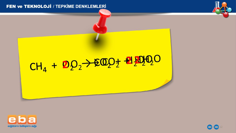 12 CH 4 + O 2 → CO 2 + H 2 OCH 4 + O 2 → CO 2 + 2 H 2 O CH 4 + 2 O 2 → CO 2 + 2 H 2 O FEN ve TEKNOLOJİ / TEPKİME DENKLEMLERİ