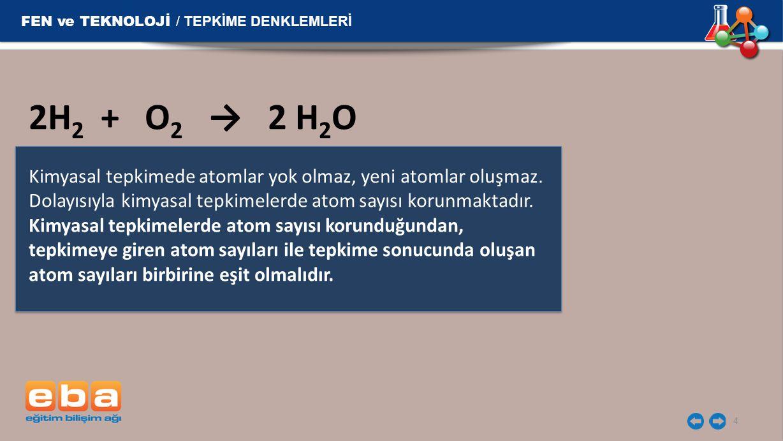 4 2H 2 + O 2 → 2 H 2 O Kimyasal tepkimede atomlar yok olmaz, yeni atomlar oluşmaz. Dolayısıyla kimyasal tepkimelerde atom sayısı korunmaktadır. Kimyas