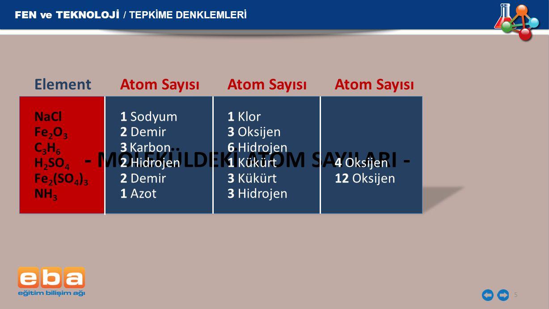 - MOLEKÜLDEKİ ATOM SAYILARI - 5 NaCl 1 Sodyum 1 Klor Fe 2 O 3 2 Demir 3 Oksijen C 3 H 6 3 Karbon 6 Hidrojen H 2 SO 4 2 Hidrojen1 Kükürt 4 Oksijen Fe 2