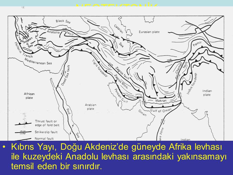 NEOTEKTONİK Doç.Dr. Yaşar EREN Türkiye Batimetri Haritası