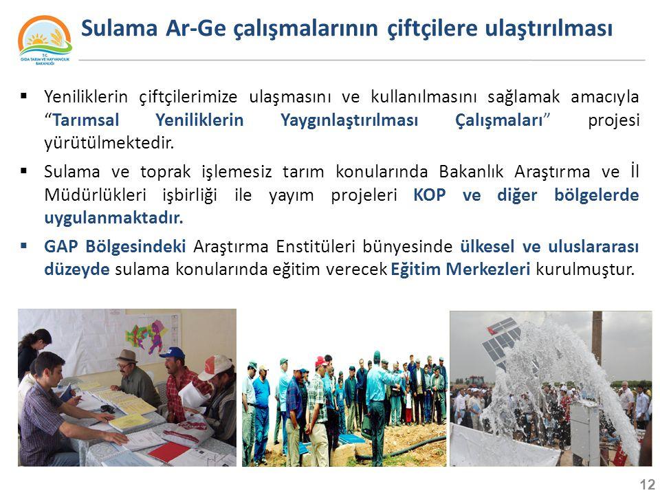 Sulama Ar-Ge çalışmalarının çiftçilere ulaştırılması  Yeniliklerin çiftçilerimize ulaşmasını ve kullanılmasını sağlamak amacıyla Tarımsal Yeniliklerin Yaygınlaştırılması Çalışmaları projesi yürütülmektedir.