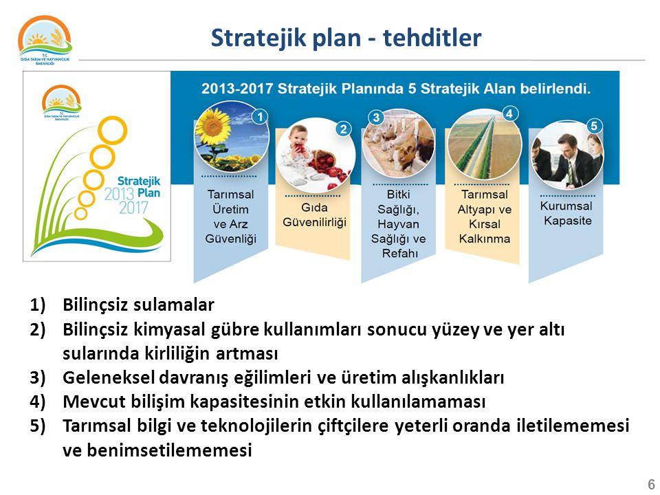 Stratejik plan - tehditler 6 1)Bilinçsiz sulamalar 2)Bilinçsiz kimyasal gübre kullanımları sonucu yüzey ve yer altı sularında kirliliğin artması 3)Geleneksel davranış eğilimleri ve üretim alışkanlıkları 4)Mevcut bilişim kapasitesinin etkin kullanılamaması 5)Tarımsal bilgi ve teknolojilerin çiftçilere yeterli oranda iletilememesi ve benimsetilememesi