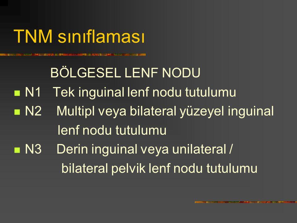 TNM sınıflaması BÖLGESEL LENF NODU N1 Tek inguinal lenf nodu tutulumu N2 Multipl veya bilateral yüzeyel inguinal lenf nodu tutulumu N3 Derin inguinal