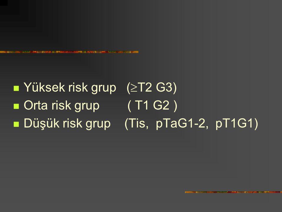 Yüksek risk grup (  T2 G3) Orta risk grup ( T1 G2 ) Düşük risk grup (Tis, pTaG1-2, pT1G1)