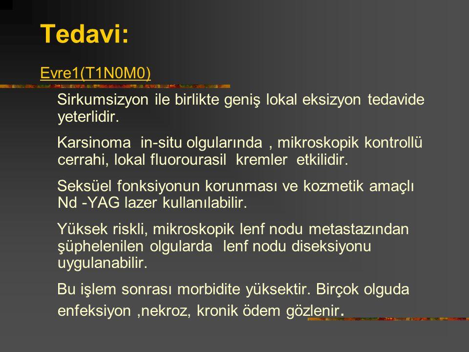 Tedavi: Evre1(T1N0M0) Sirkumsizyon ile birlikte geniş lokal eksizyon tedavide yeterlidir. Karsinoma in-situ olgularında, mikroskopik kontrollü cerrahi