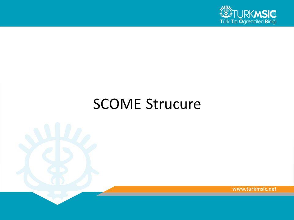 SCOME - D Scome- D Scomenin en başındaki kişi Agustos General assembly de seçiliyor Scome d ifmsa tüzüğü doğrultusunda nomeleri ve ulusal takımları denetleyip koordine eder.