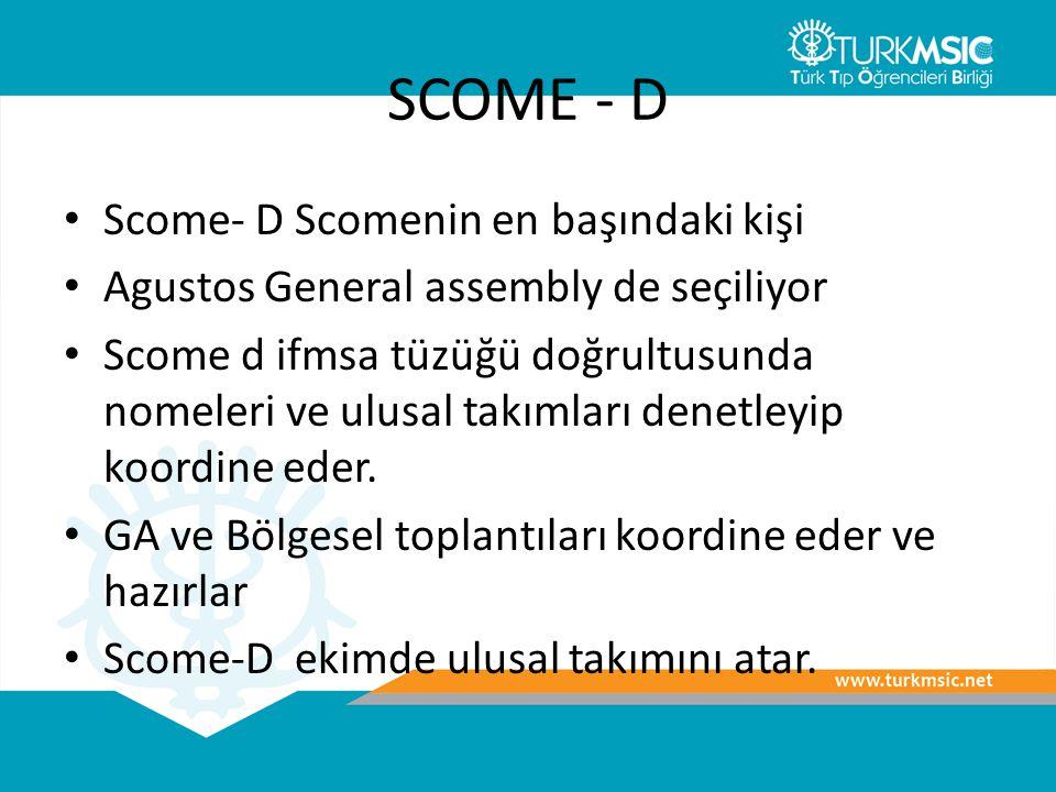 LOMEi Lome – i (liaison on medical education issues) ( irtibat sorumlusu) 2000 yılından beri seçiliyor.