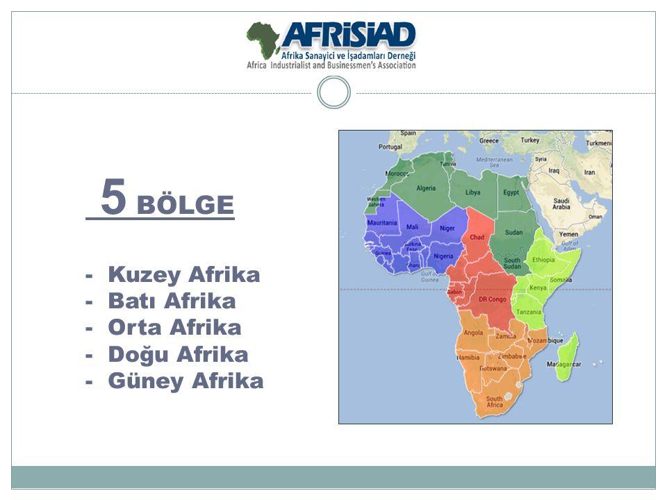 Üyeliğin Faydaları - 3 Üyelerimizin farklı pazarlarda yer alabilmeleri için ciddi imkanlar sağlanmaktadır.