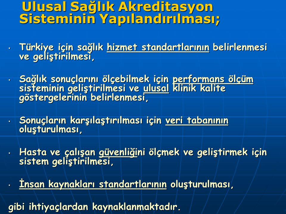 Ulusal Sağlık Akreditasyon Sisteminin Yapılandırılması; Ulusal Sağlık Akreditasyon Sisteminin Yapılandırılması; Türkiye için sağlık hizmet standartlar