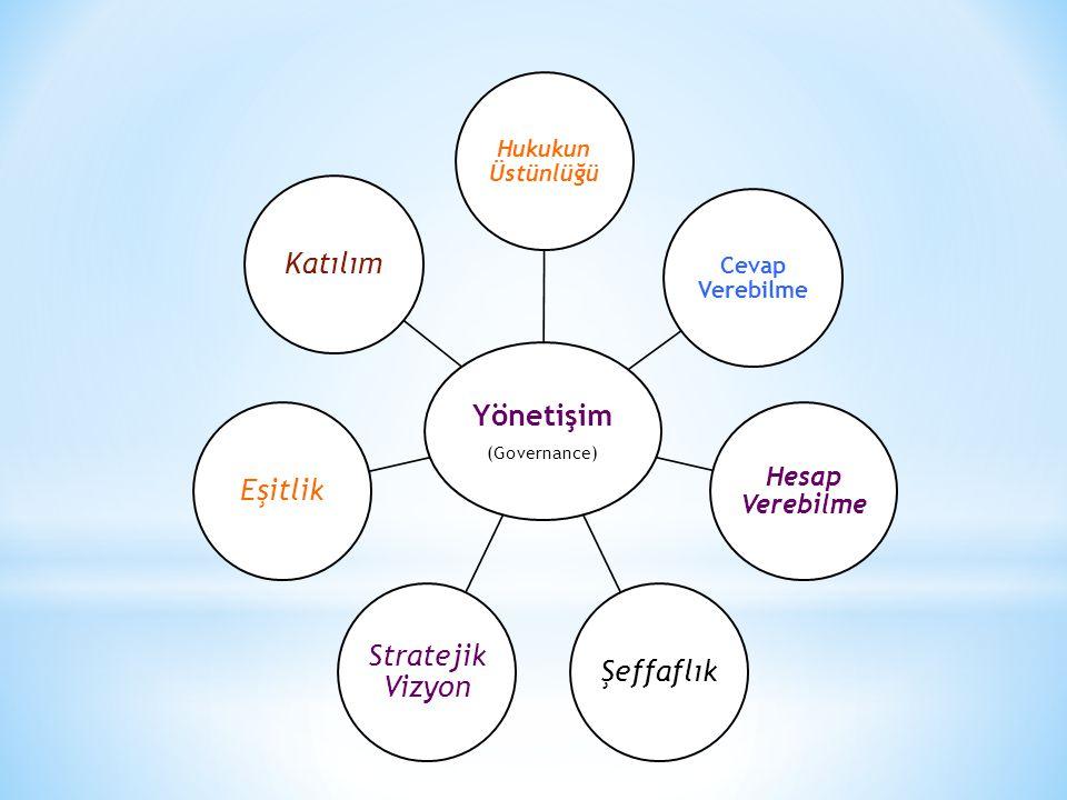 Dikey (Hiyerarşik) Örgüt Modeli * Komuta tipi örgütlenme * Örgütsel faaliyetlerin bir disiplin içinde yürütülmesinde, otoritenin merkezde veya belli k