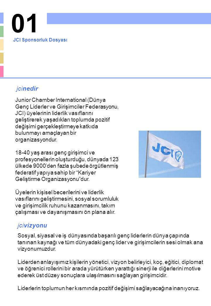 01 JCI Sponsorluk Dosyası jcinedir Junior Chamber International (Dünya Genç Liderler ve Girişimciler Federasyonu, JCI) üyelerinin liderlik vasıflarını