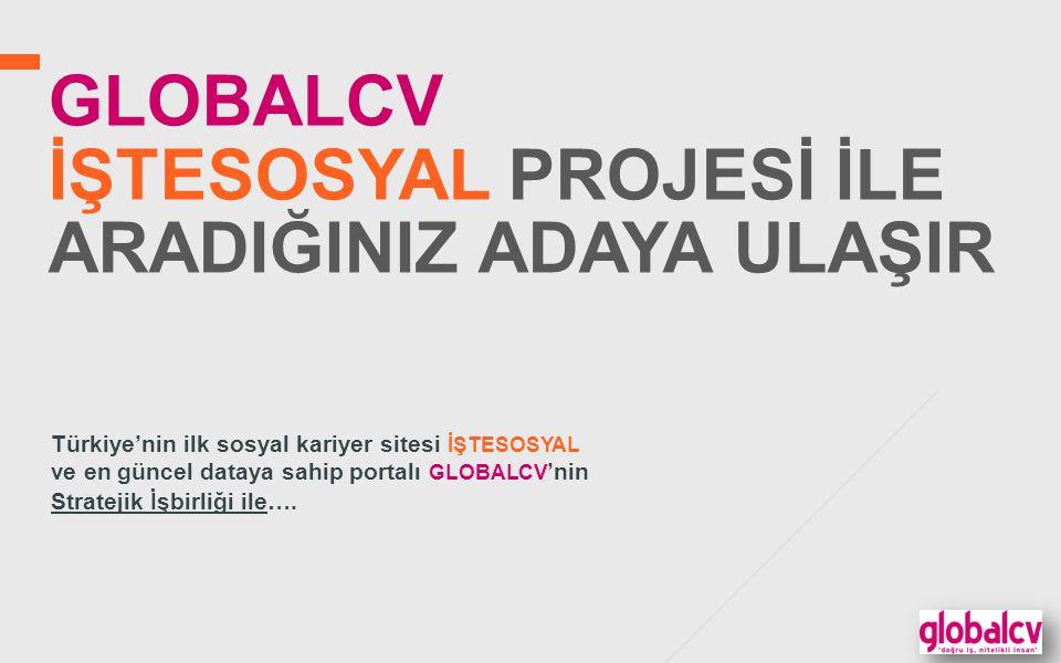 GLOBALCV İŞTESOSYAL PROJESİ İLE ARADIĞINIZ ADAYA ULAŞIR Türkiye'nin ilk sosyal kariyer sitesi İŞTESOSYAL ve en güncel dataya sahip portalı GLOBALCV 'nin Stratejik İşbirliği ile….