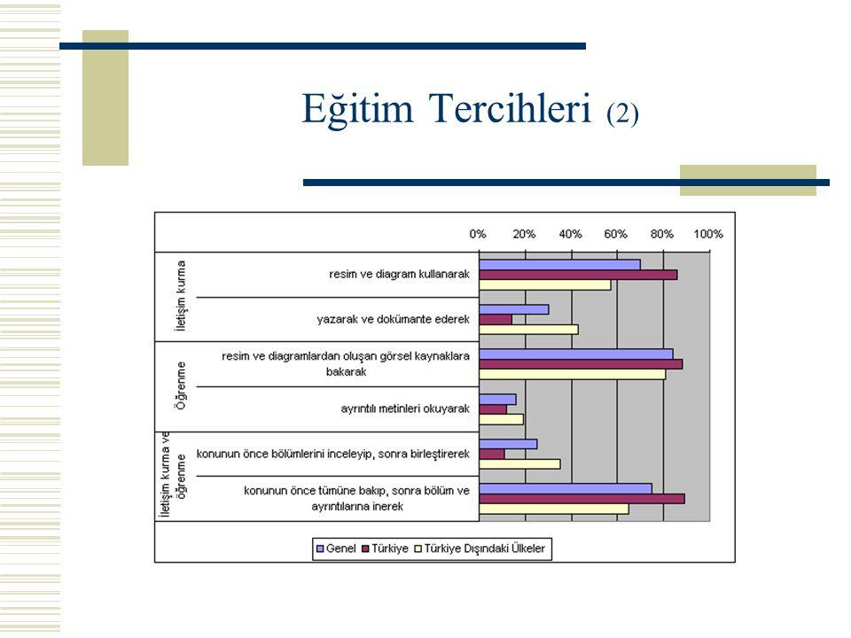 Eğitim Tercihleri (2)